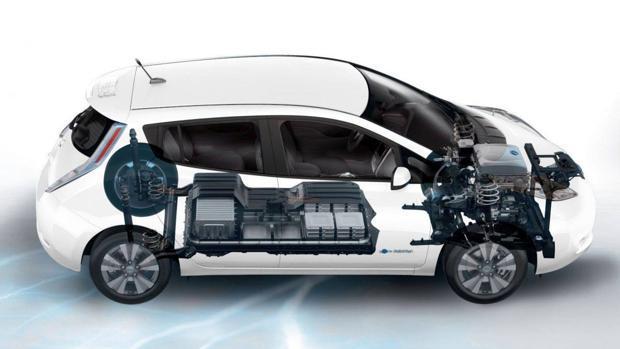 Así son y así funcionan los motores de los coches eléctricos