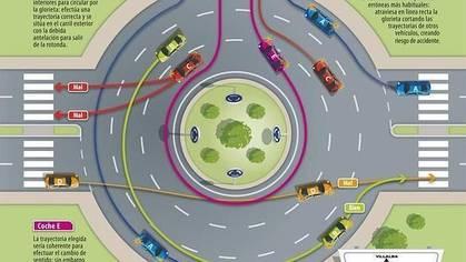 La forma correcta de circular por las rotondas, explicadas para los que todavía las toman mal