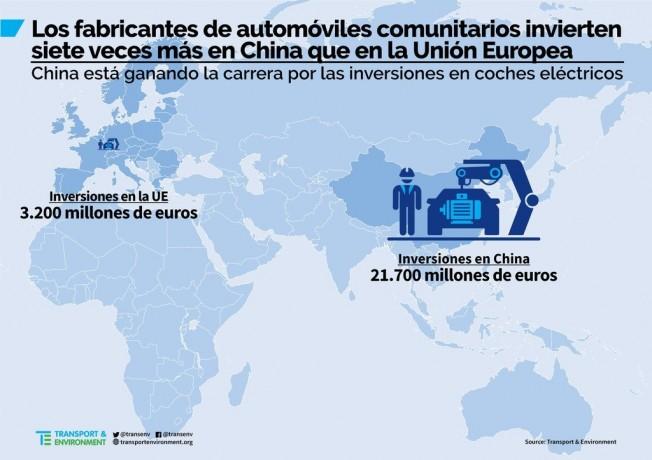 ¿Posible invasión de coches eléctricos desde China?